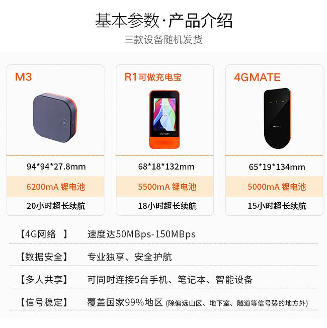 3个产品介绍.jpg