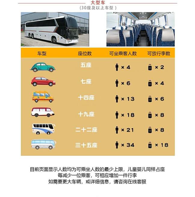 云南西双版纳包车+导游图5.jpg